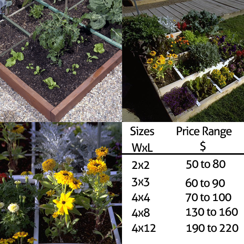 Yard Boxes List